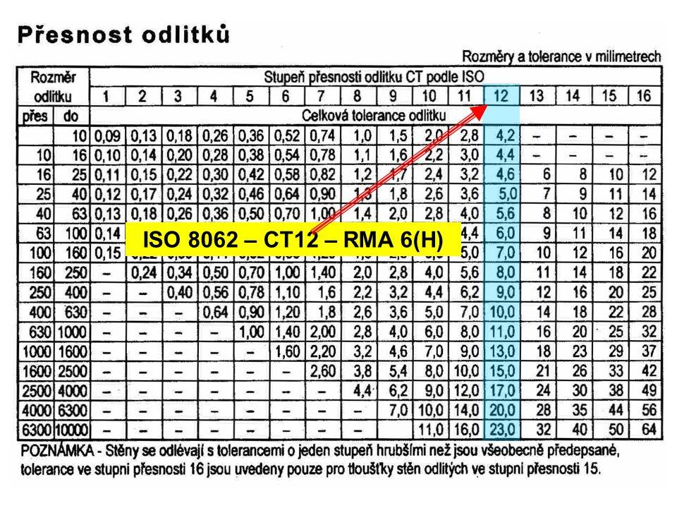 ISO 8062 – CT12 – RMA 6(H)