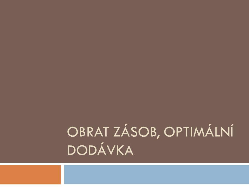 Označení materiálu : VY_32_INOVACE_EKO_1290Ročník: 2.