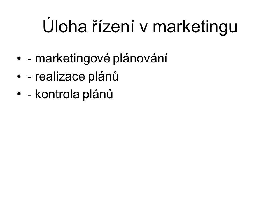 Úloha řízení v marketingu - marketingové plánování - realizace plánů - kontrola plánů