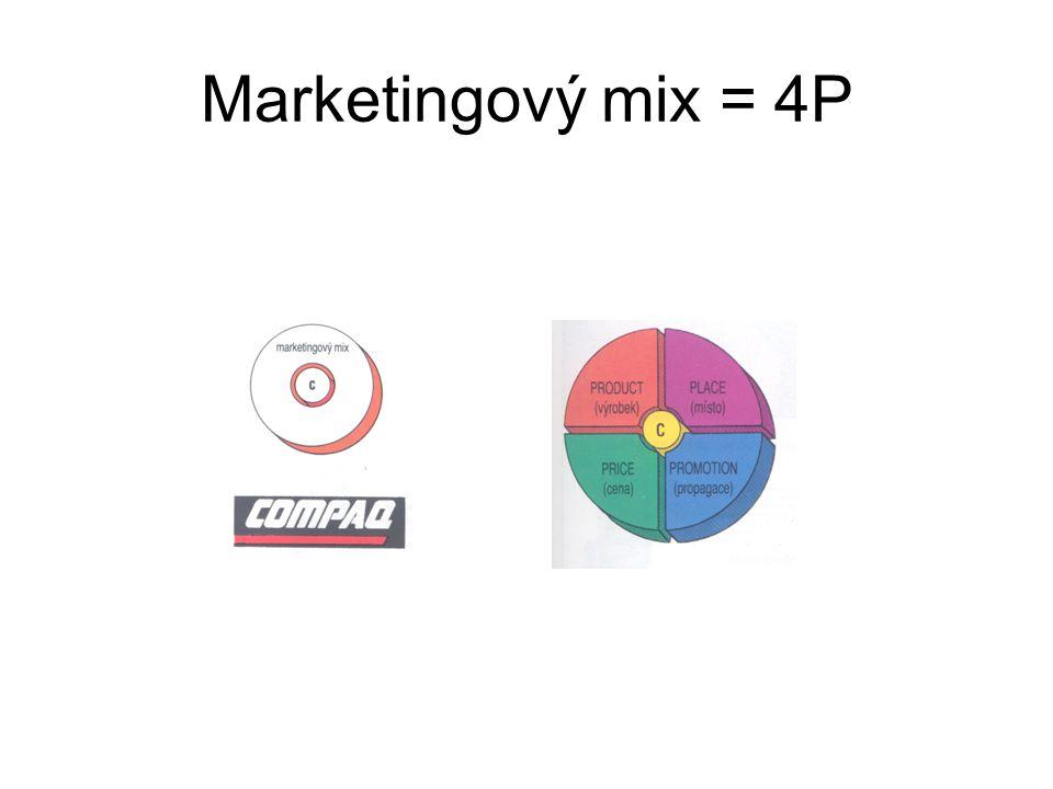 Marketingový mix = 4P