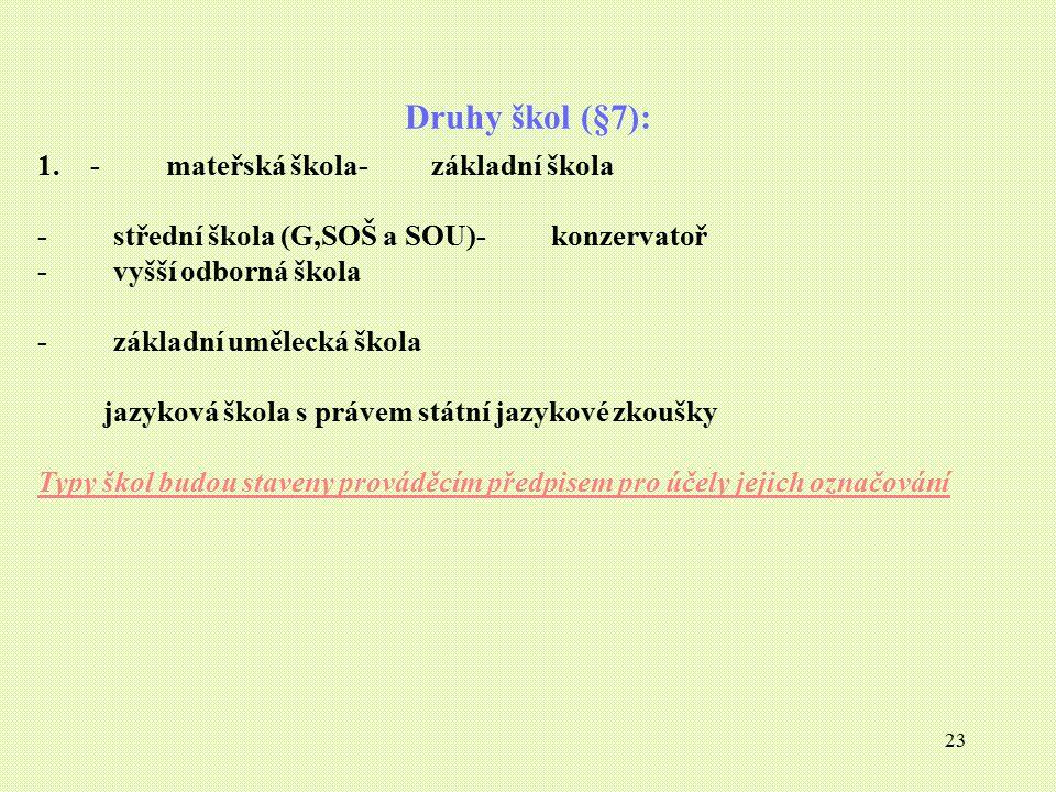 23 Druhy škol (§7): 1.- mateřská škola- základní škola - střední škola (G,SOŠ a SOU)- konzervatoř - vyšší odborná škola - základní umělecká škola jazy