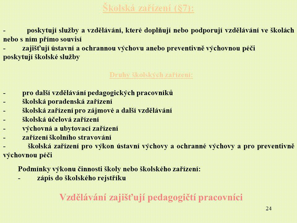 24 Školská zařízení (§7): - poskytují služby a vzdělávání, které doplňují nebo podporují vzdělávání ve školách nebo s ním přímo souvisí - zajišťují ús