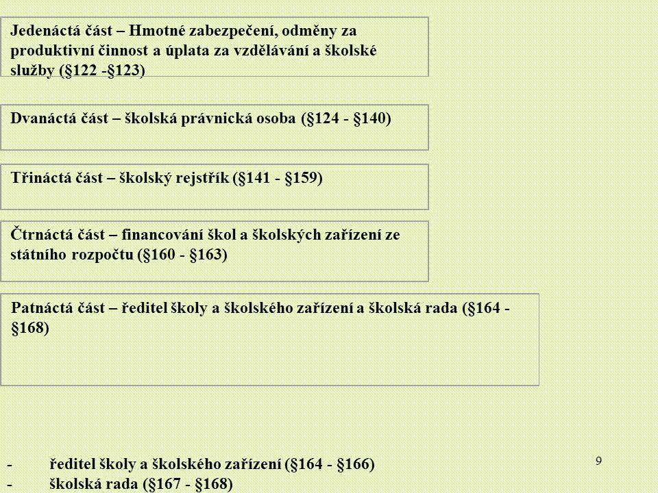 9 Jedenáctá část – Hmotné zabezpečení, odměny za produktivní činnost a úplata za vzdělávání a školské služby (§122 -§123) Dvanáctá část – školská práv