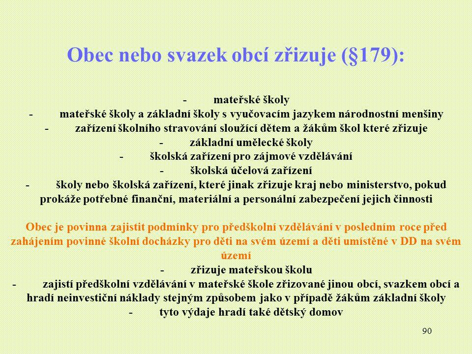 90 Obec nebo svazek obcí zřizuje (§179): - mateřské školy - mateřské školy a základní školy s vyučovacím jazykem národnostní menšiny - zařízení školní