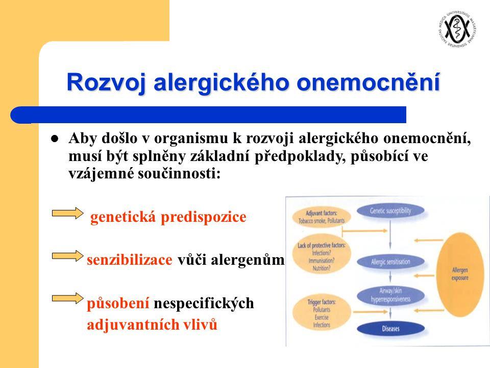 Rozvoj alergického onemocnění Aby došlo v organismu k rozvoji alergického onemocnění, musí být splněny základní předpoklady, působící ve vzájemné souč