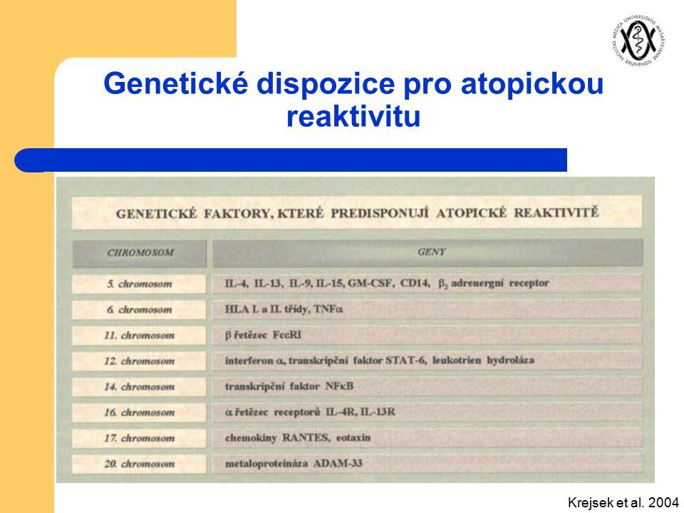 Genetické dispozice pro atopickou reaktivitu Krejsek et al. 2004