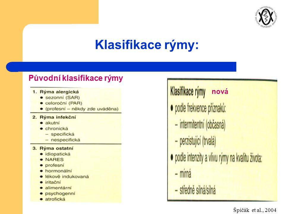Klasifikace rýmy: Původní klasifikace rýmy Špičák et al., 2004 nová