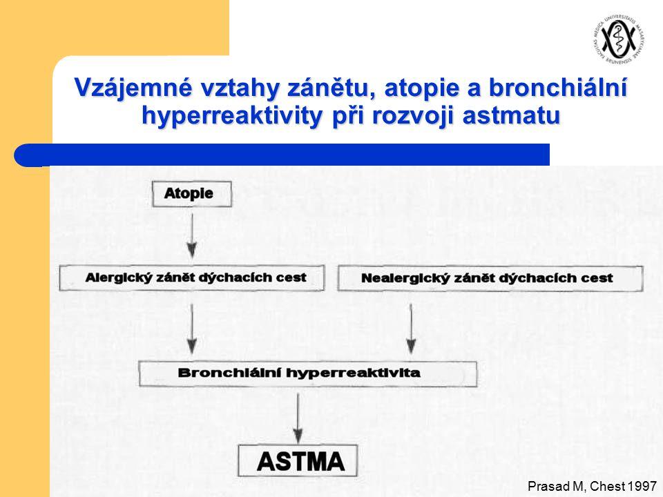 Vzájemné vztahy zánětu, atopie a bronchiální hyperreaktivity při rozvoji astmatu Prasad M, Chest 1997