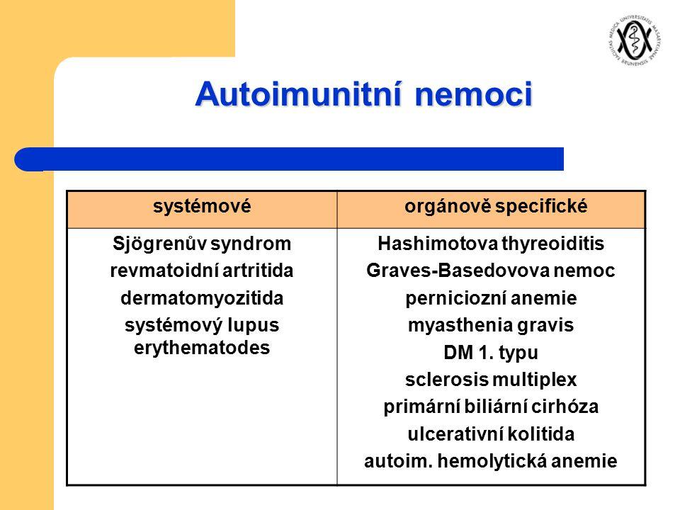 Autoimunitní nemoci systémové orgánově specifické Sjögrenův syndrom revmatoidní artritida dermatomyozitida systémový lupus erythematodes Hashimotova t