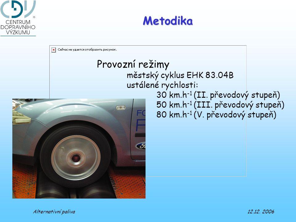 Metodika Provozní režimy městský cyklus EHK 83.04B ustálené rychlosti: 30 km.h -1 (II. převodový stupeň) 50 km.h -1 (III. převodový stupeň) 80 km.h -1