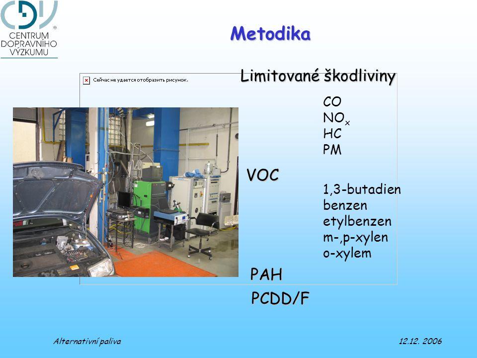 Metodika Limitované škodliviny CO NO x HC PM Alternativní paliva 12.12. 2006 VOC 1,3-butadien benzen etylbenzen m-,p-xylen o-xylem PCDD/F PAH
