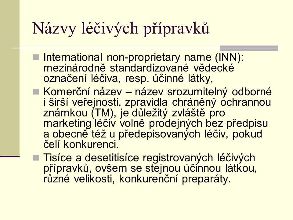 Názvy léčivých přípravků International non-proprietary name (INN): mezinárodně standardizované vědecké označení léčiva, resp. účinné látky, Komerční n