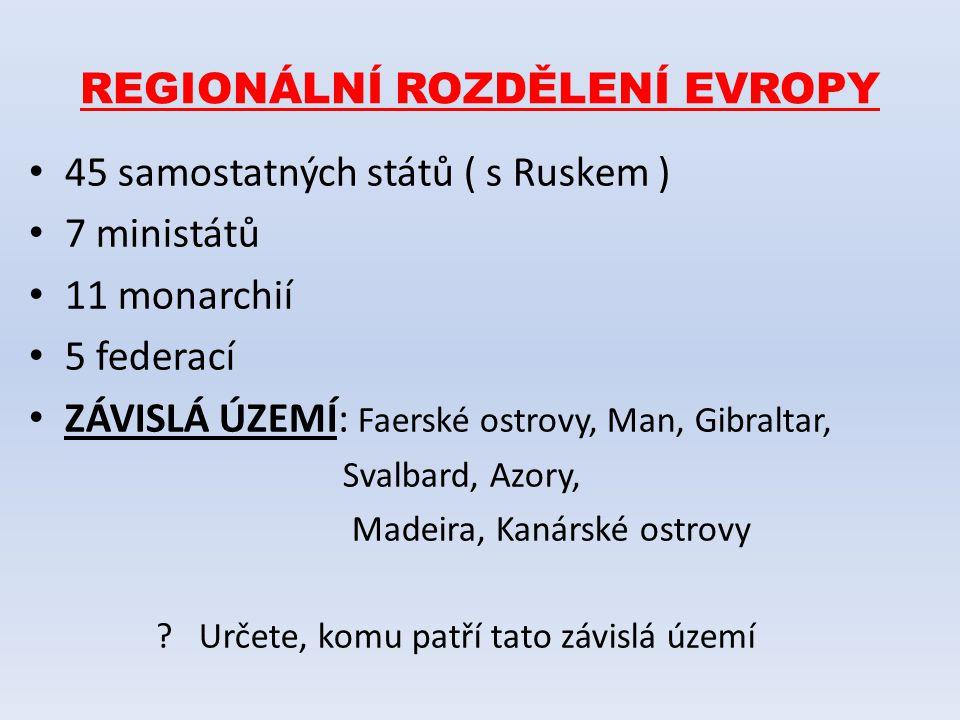 REGIONÁLNÍ ROZDĚLENÍ EVROPY 45 samostatných států ( s Ruskem ) 7 ministátů 11 monarchií 5 federací ZÁVISLÁ ÚZEMÍ: Faerské ostrovy, Man, Gibraltar, Svalbard, Azory, Madeira, Kanárské ostrovy .