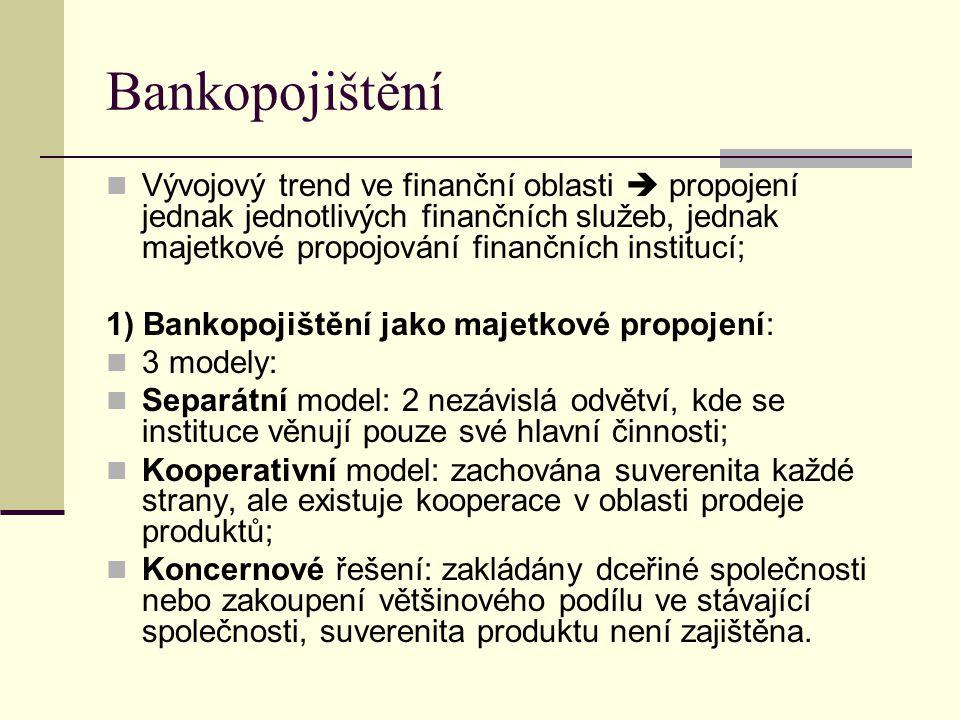 Bankopojištění Vývojový trend ve finanční oblasti  propojení jednak jednotlivých finančních služeb, jednak majetkové propojování finančních institucí