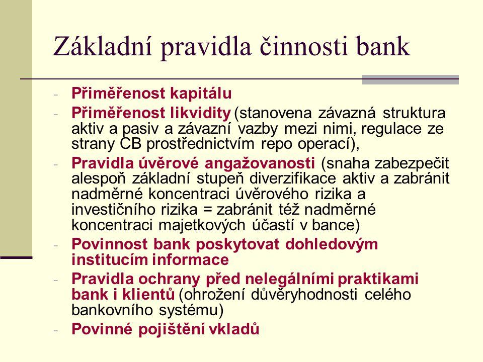 Základní pravidla činnosti bank - Přiměřenost kapitálu - Přiměřenost likvidity (stanovena závazná struktura aktiv a pasiv a závazní vazby mezi nimi, r
