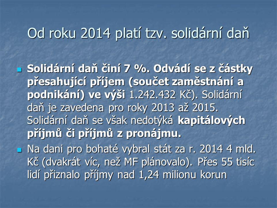 Od roku 2014 platí tzv. solidární daň Solidární daň činí 7 %. Odvádí se z částky přesahující příjem (součet zaměstnání a podnikání) ve výši 1.242.432