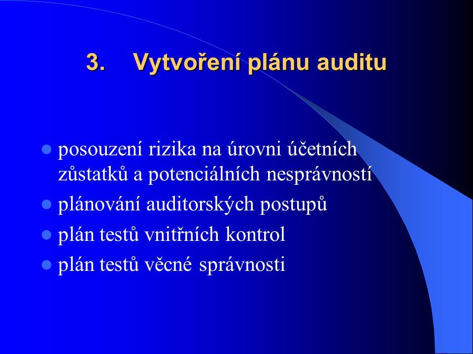 3. Vytvoření plánu auditu posouzení rizika na úrovni účetních zůstatků a potenciálních nesprávností plánování auditorských postupů plán testů vnitřníc