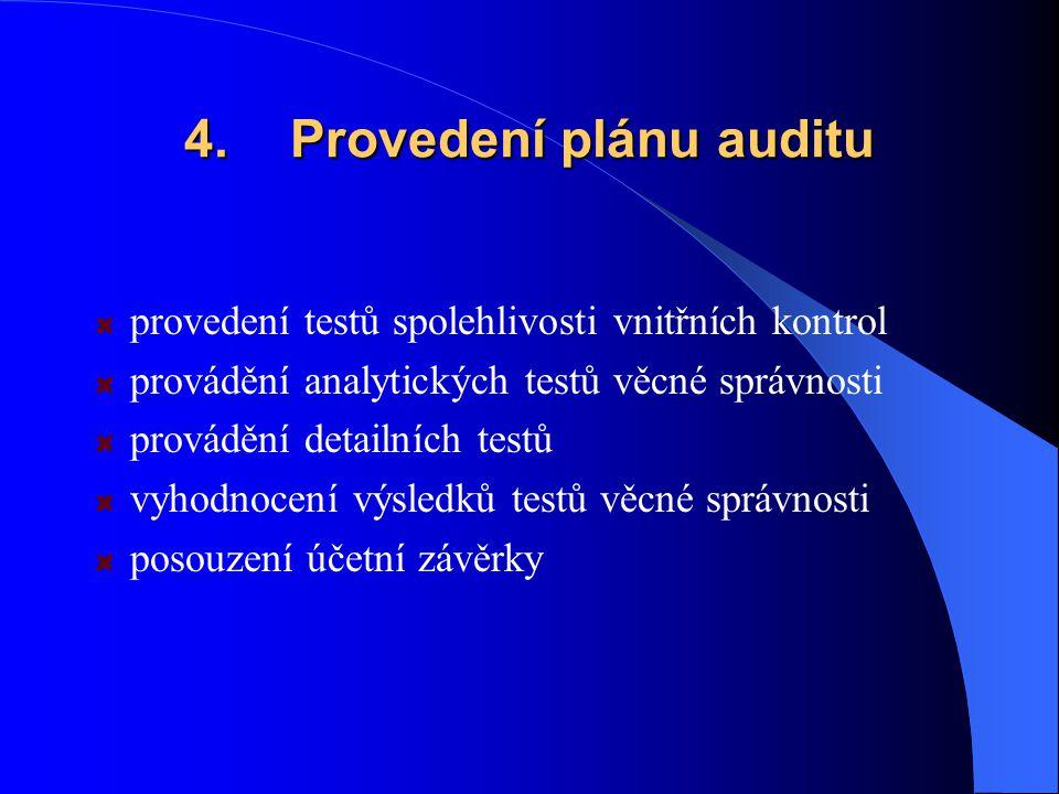 4. Provedení plánu auditu provedení testů spolehlivosti vnitřních kontrol provádění analytických testů věcné správnosti provádění detailních testů vyh