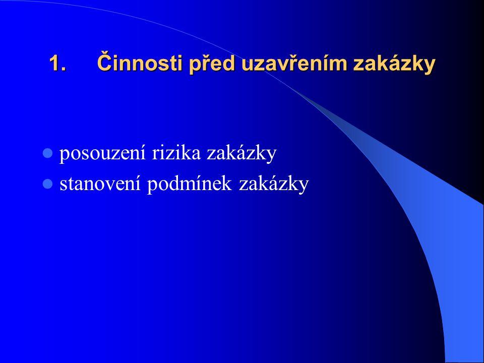 1. Činnosti před uzavřením zakázky posouzení rizika zakázky stanovení podmínek zakázky