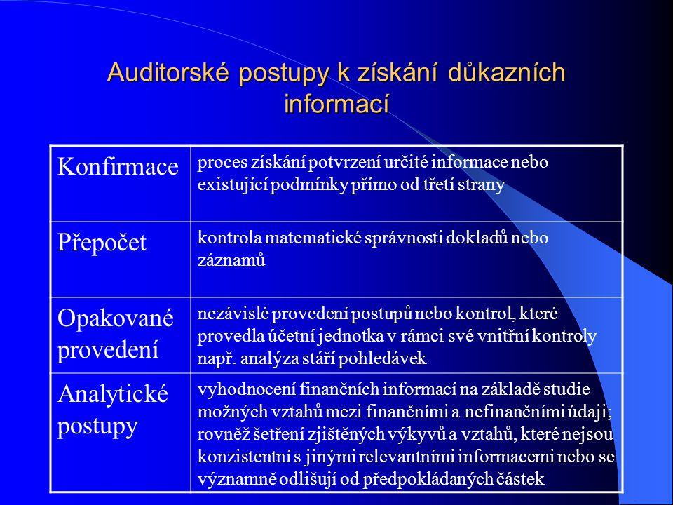 Auditorské postupy k získání důkazních informací Konfirmace proces získání potvrzení určité informace nebo existující podmínky přímo od třetí strany Přepočet kontrola matematické správnosti dokladů nebo záznamů Opakované provedení nezávislé provedení postupů nebo kontrol, které provedla účetní jednotka v rámci své vnitřní kontroly např.