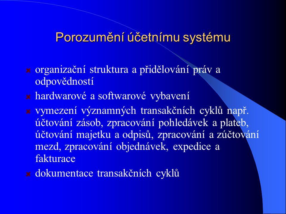 Porozumění účetnímu systému organizační struktura a přidělování práv a odpovědností hardwarové a softwarové vybavení vymezení významných transakčních cyklů např.