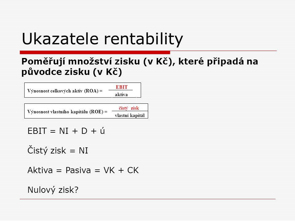 Ukazatele rentability Poměřují množství zisku (v Kč), které připadá na původce zisku (v Kč) Výnosnost celkových aktiv (ROA) = EBIT aktiva Výnosnost vl