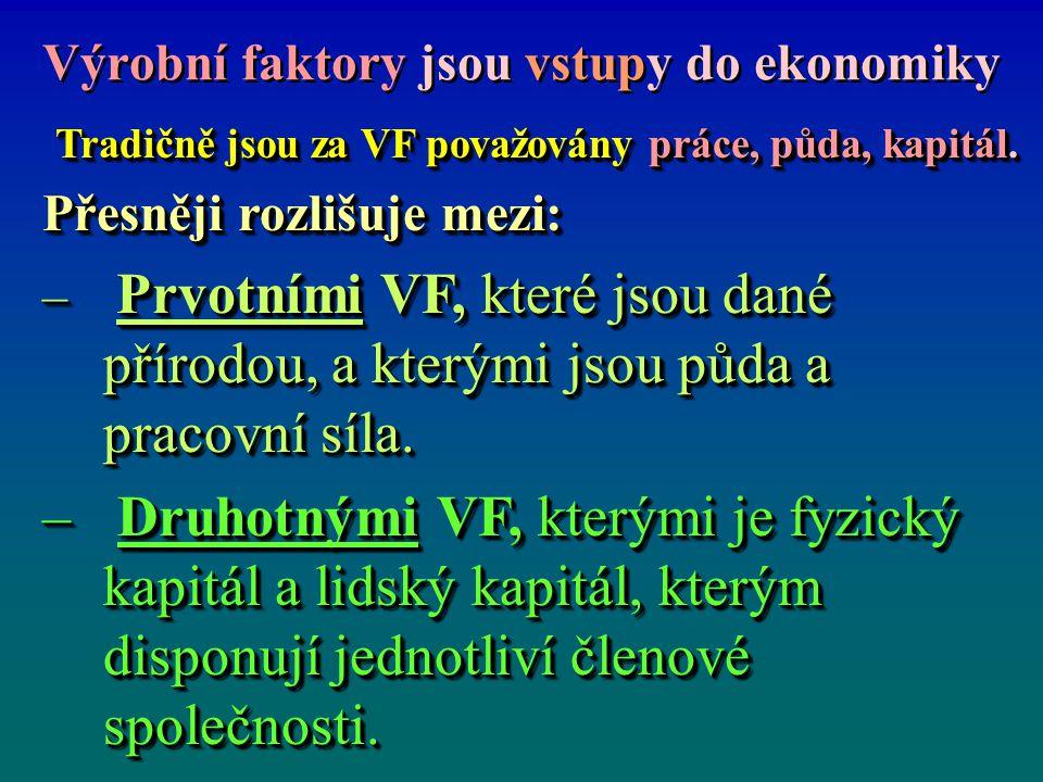 Výrobní faktory jsou vstupy do ekonomiky Tradičně jsou za VF považovány práce, půda, kapitál. Přesněji rozlišuje mezi: – Prvotními VF, které jsou dané