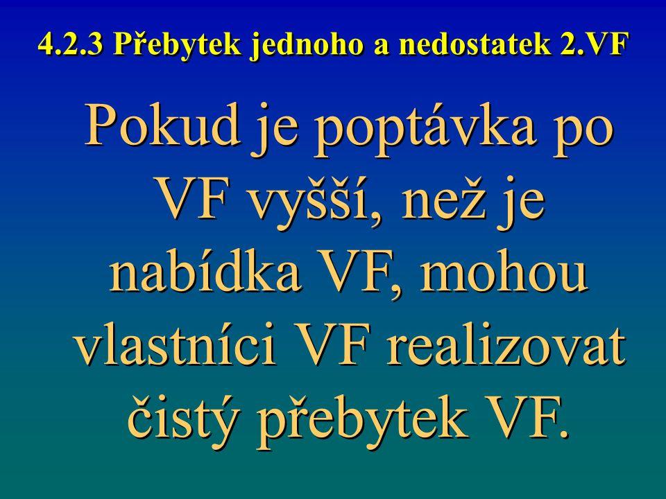 4.2.3 Přebytek jednoho a nedostatek 2.VF Pokud je poptávka po VF vyšší, než je nabídka VF, mohou vlastníci VF realizovat čistý přebytek VF.