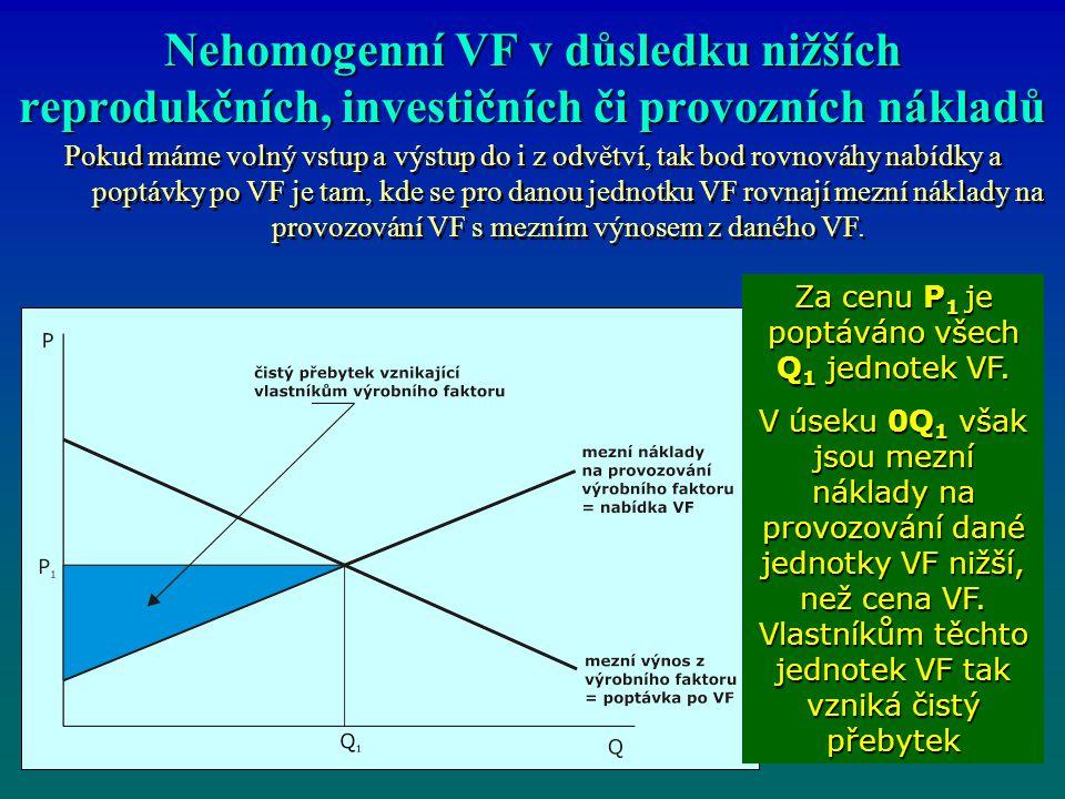 Nehomogenní VF v důsledku nižších reprodukčních, investičních či provozních nákladů Pokud máme volný vstup a výstup do i z odvětví, tak bod rovnováhy