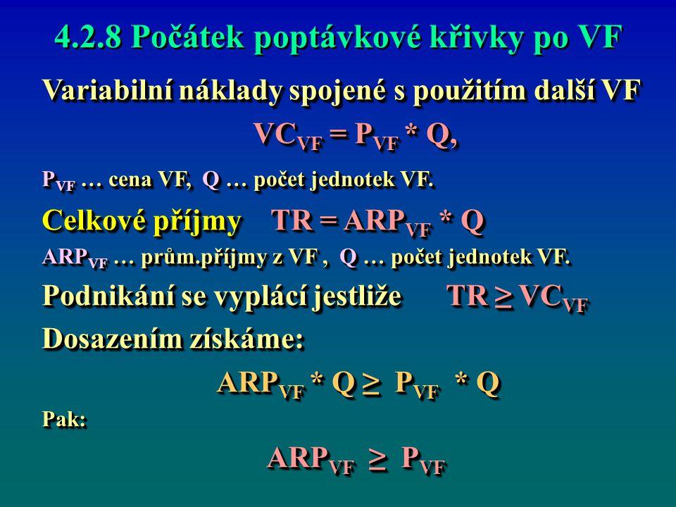 4.2.8 Počátek poptávkové křivky po VF Variabilní náklady spojené s použitím další VF VC VF = P VF * Q, P VF … cena VF, Q … počet jednotek VF. Celkové