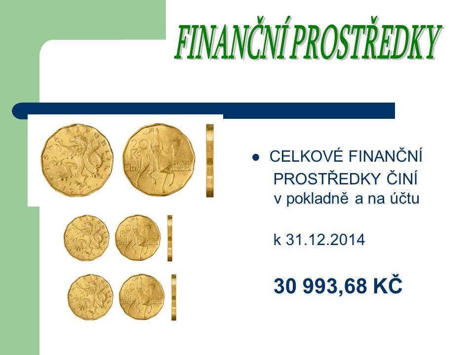 CELKOVÉ FINANČNÍ PROSTŘEDKY ČINÍ v pokladně a na účtu k 31.12.2014 30 993,68 KČ