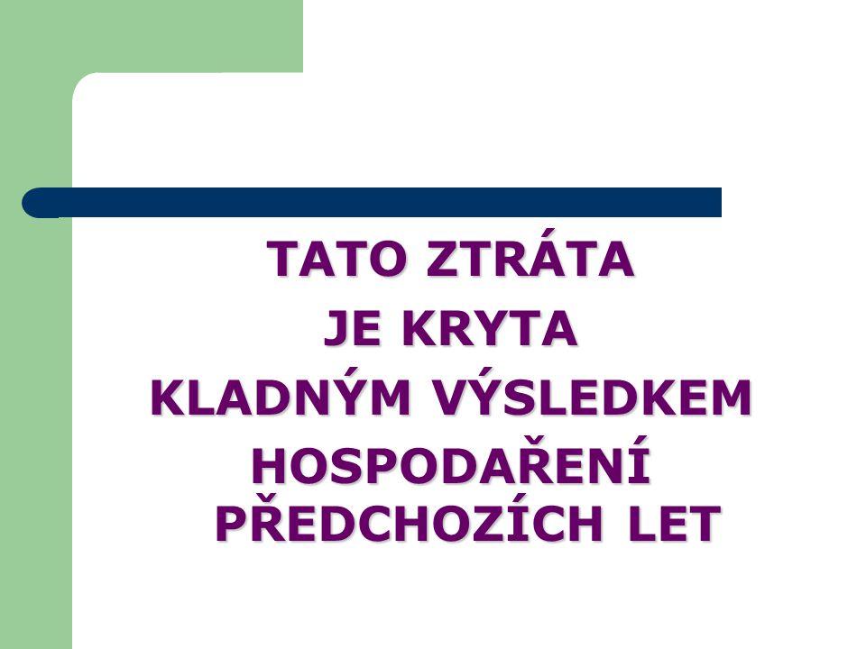 Granty v roce 2014 Čestina od pravopisu ke stylistice Jak připravit výtvarnou dílnu Využití databanky nápadů v praxi