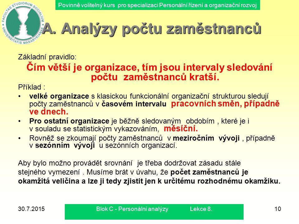 Povinně volitelný kurs pro specializaci Personální řízení a organizační rozvoj 30.7.2015Blok C - Personální analýzy Lekce 8.10 A. Analýzy počtu zaměst
