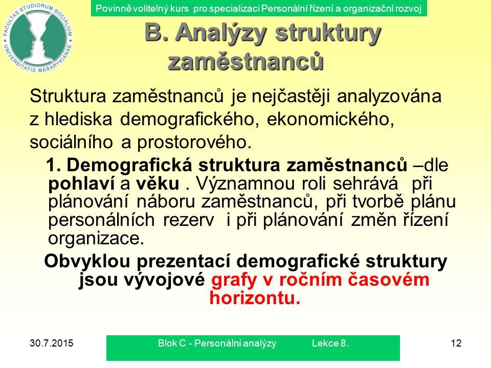 Povinně volitelný kurs pro specializaci Personální řízení a organizační rozvoj 30.7.2015Blok C - Personální analýzy Lekce 8.12 B. Analýzy struktury za