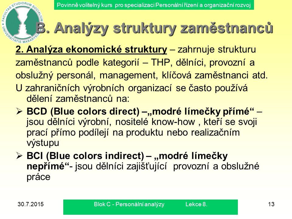 Povinně volitelný kurs pro specializaci Personální řízení a organizační rozvoj 30.7.2015Blok C - Personální analýzy Lekce 8.13 B. Analýzy struktury za