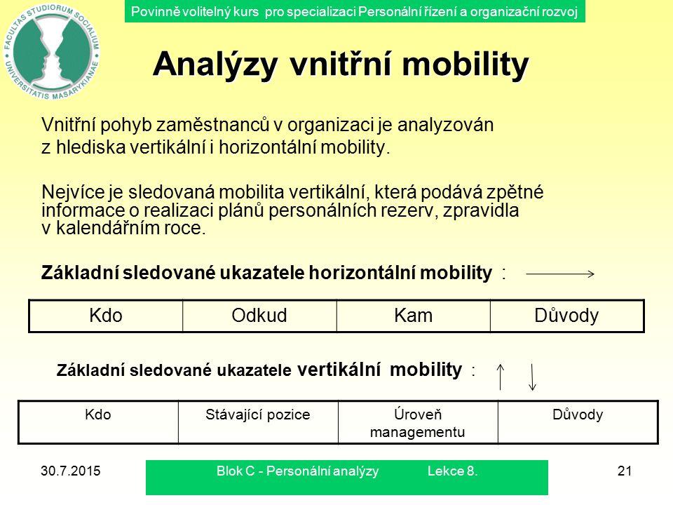 Povinně volitelný kurs pro specializaci Personální řízení a organizační rozvoj 30.7.2015Blok C - Personální analýzy Lekce 8.21 Analýzy vnitřní mobilit