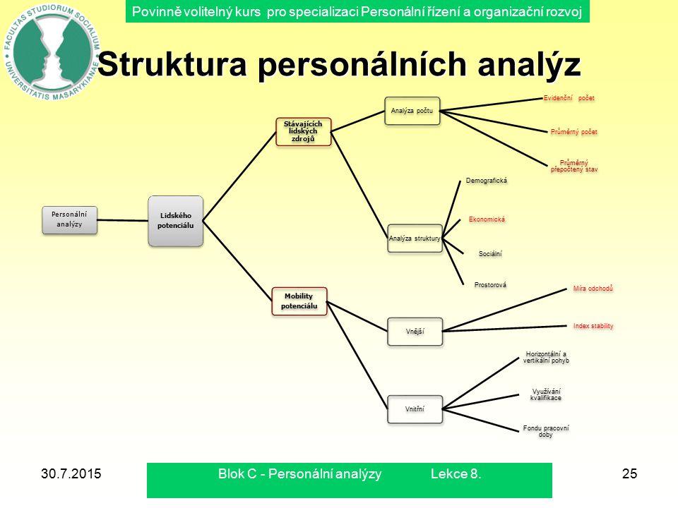 Povinně volitelný kurs pro specializaci Personální řízení a organizační rozvoj 30.7.2015Blok C - Personální analýzy Lekce 8.26 Analýzy potřeb kompetencí manažerských a klíčových pozic Analýzy potřeb kompetencí manažerských a klíčových pozic V rámci Evropské unie platí jedna z podmínek při vstupu do struktur evropských podniků = kvalifikační srovnání managementu.