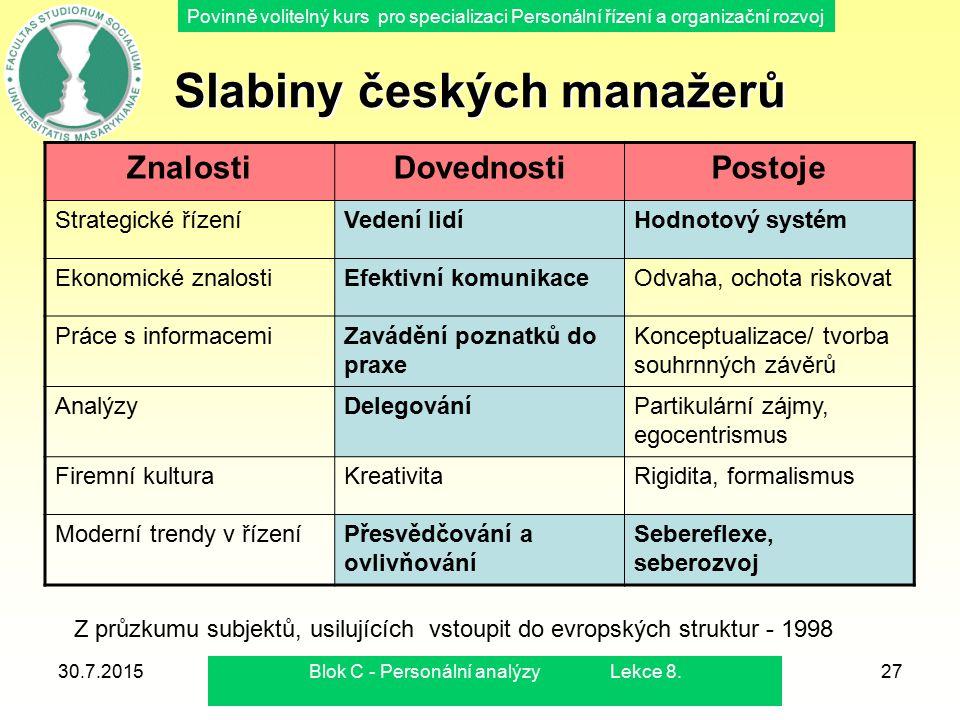 Povinně volitelný kurs pro specializaci Personální řízení a organizační rozvoj 30.7.2015Blok C - Personální analýzy Lekce 8.27 Slabiny českých manažer