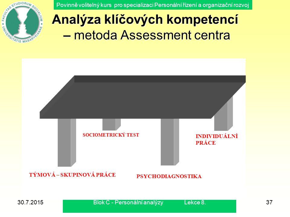 Povinně volitelný kurs pro specializaci Personální řízení a organizační rozvoj 30.7.2015Blok C - Personální analýzy Lekce 8.38 6 klíčových kompetencí Klíčová pozice Řešení problémů Sebeřízení Kooperativnost Schopnost myšlení Komunikativnost Tah na bránu