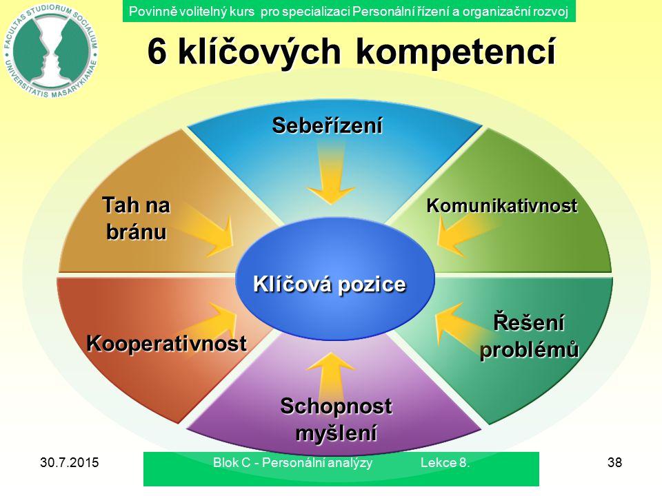 Povinně volitelný kurs pro specializaci Personální řízení a organizační rozvoj 30.7.2015Blok C - Personální analýzy Lekce 8.38 6 klíčových kompetencí