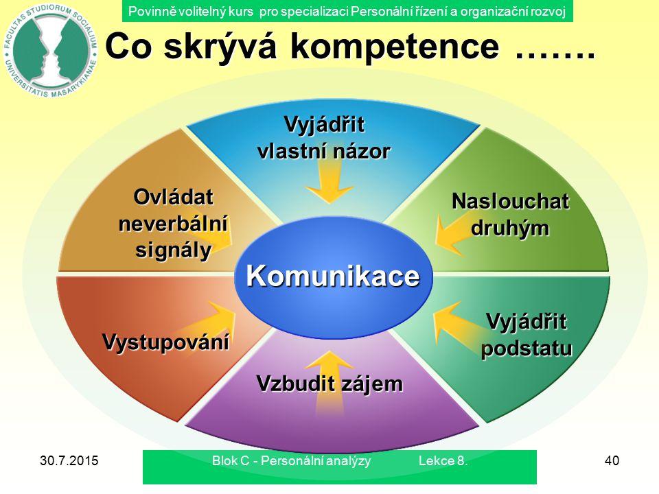 Povinně volitelný kurs pro specializaci Personální řízení a organizační rozvoj 30.7.2015Blok C - Personální analýzy Lekce 8.41 Co skrývá kompetence …….