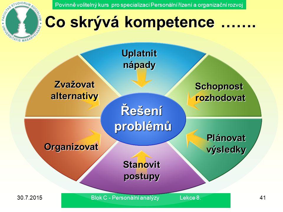Povinně volitelný kurs pro specializaci Personální řízení a organizační rozvoj 30.7.2015Blok C - Personální analýzy Lekce 8.41 Co skrývá kompetence ……