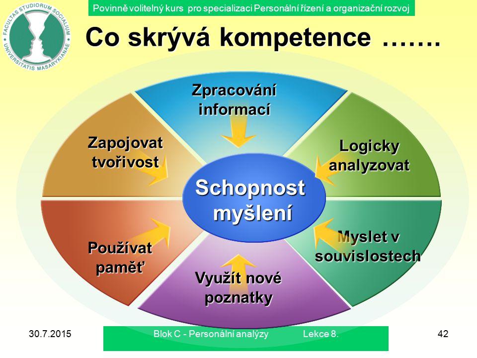 Povinně volitelný kurs pro specializaci Personální řízení a organizační rozvoj 30.7.2015Blok C - Personální analýzy Lekce 8.43 Co skrývá kompetence …….