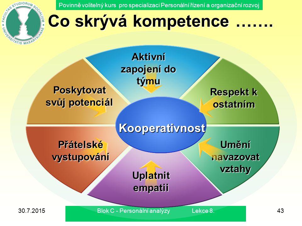 Povinně volitelný kurs pro specializaci Personální řízení a organizační rozvoj 30.7.2015Blok C - Personální analýzy Lekce 8.43 Co skrývá kompetence ……