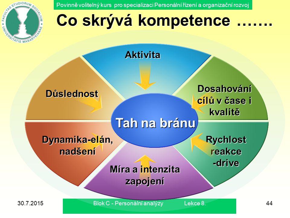 Povinně volitelný kurs pro specializaci Personální řízení a organizační rozvoj 30.7.2015Blok C - Personální analýzy Lekce 8.44 Co skrývá kompetence ……