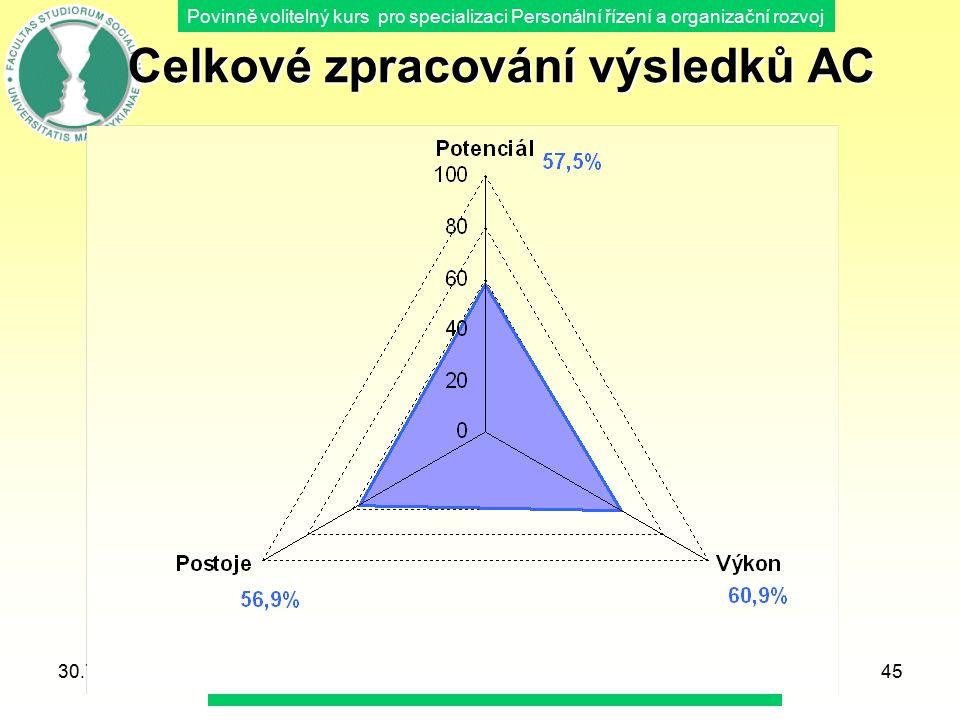 Povinně volitelný kurs pro specializaci Personální řízení a organizační rozvoj 30.7.2015Blok C - Personální analýzy Lekce 8.45 Celkové zpracování výsl