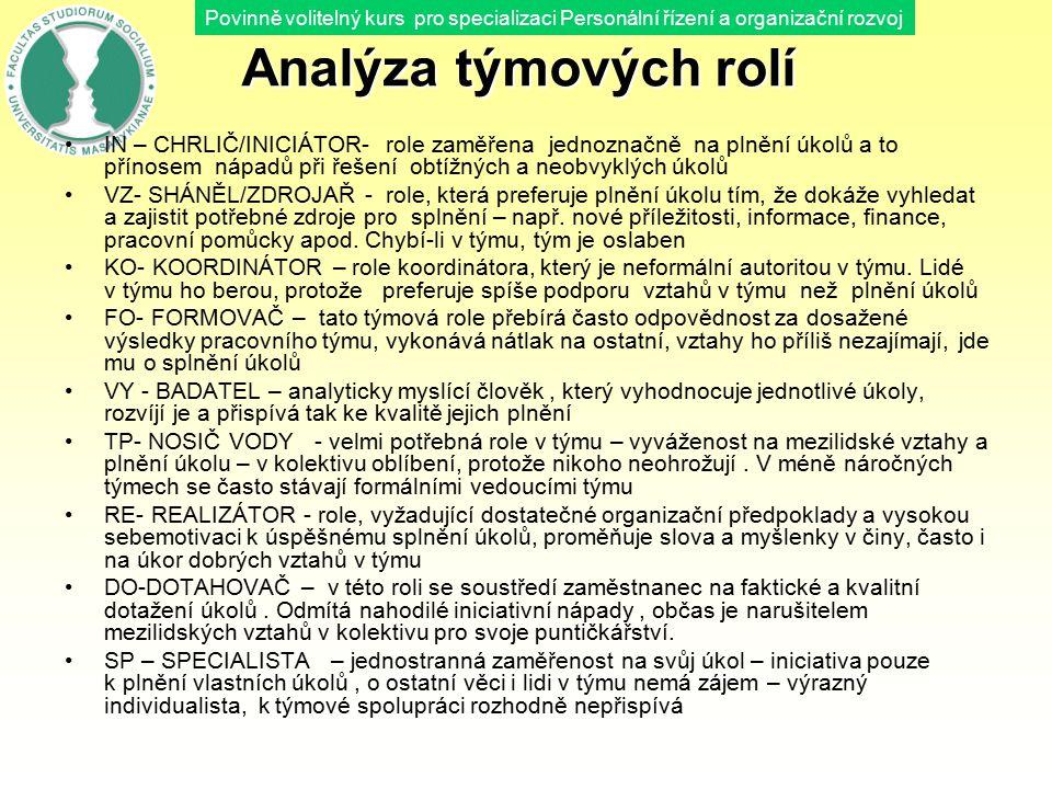 Povinně volitelný kurs pro specializaci Personální řízení a organizační rozvoj Analýza týmových rolí IN – CHRLIČ/INICIÁTOR- role zaměřena jednoznačně