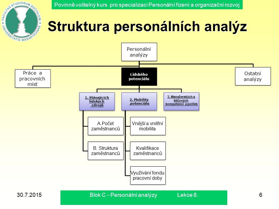 """Povinně volitelný kurs pro specializaci Personální řízení a organizační rozvoj 30.7.2015Blok C - Personální analýzy Lekce 8.7 Úvod do problematiky Veškeré analýzy, zaměřující svoji pozornost na lidský potenciál v organizaci mají za úkol odhalit určitá """"centra zdrojů pracovních sil, tvořených určitými homogenními skupinami, se kterými lze počítat při plnění úkolů organizace nejen aktuálních, ale zejména při vytyčování reálných budoucích cílů."""