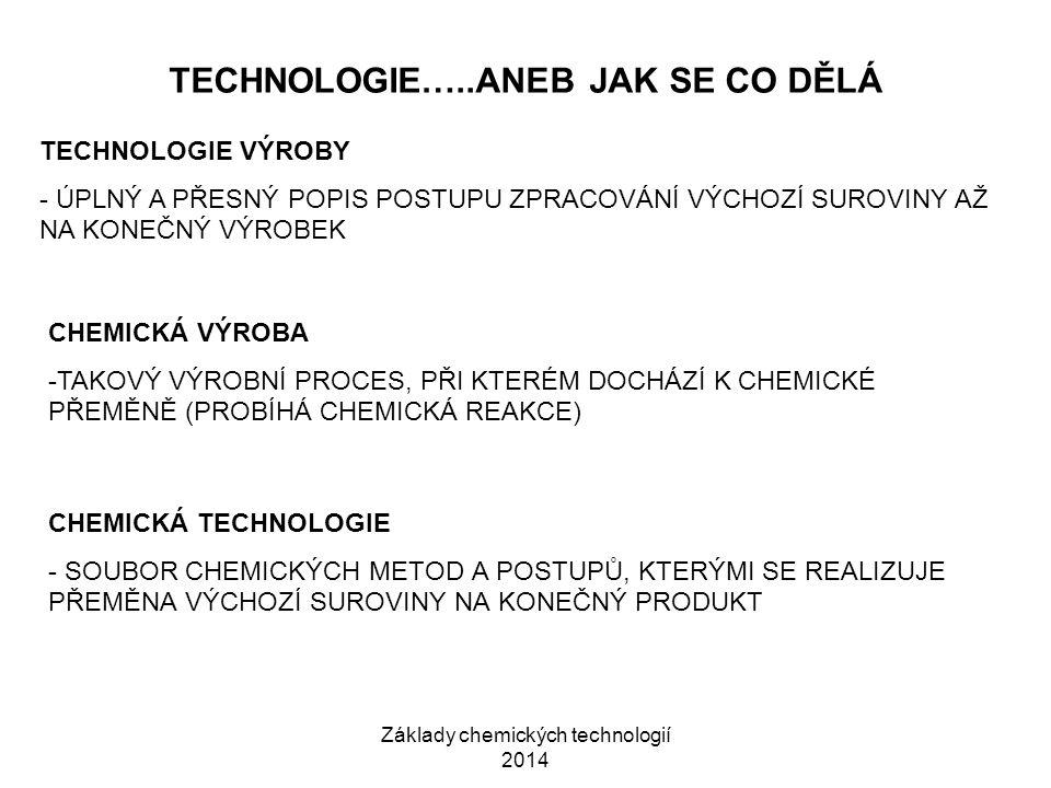 Základy chemických technologií 2014 TECHNOLOGIE…..ANEB JAK SE CO DĚLÁ CHEMICKÁ TECHNOLOGIE - SOUBOR CHEMICKÝCH METOD A POSTUPŮ, KTERÝMI SE REALIZUJE PŘEMĚNA VÝCHOZÍ SUROVINY NA KONEČNÝ PRODUKT TECHNOLOGIE VÝROBY - ÚPLNÝ A PŘESNÝ POPIS POSTUPU ZPRACOVÁNÍ VÝCHOZÍ SUROVINY AŽ NA KONEČNÝ VÝROBEK CHEMICKÁ VÝROBA -TAKOVÝ VÝROBNÍ PROCES, PŘI KTERÉM DOCHÁZÍ K CHEMICKÉ PŘEMĚNĚ (PROBÍHÁ CHEMICKÁ REAKCE)