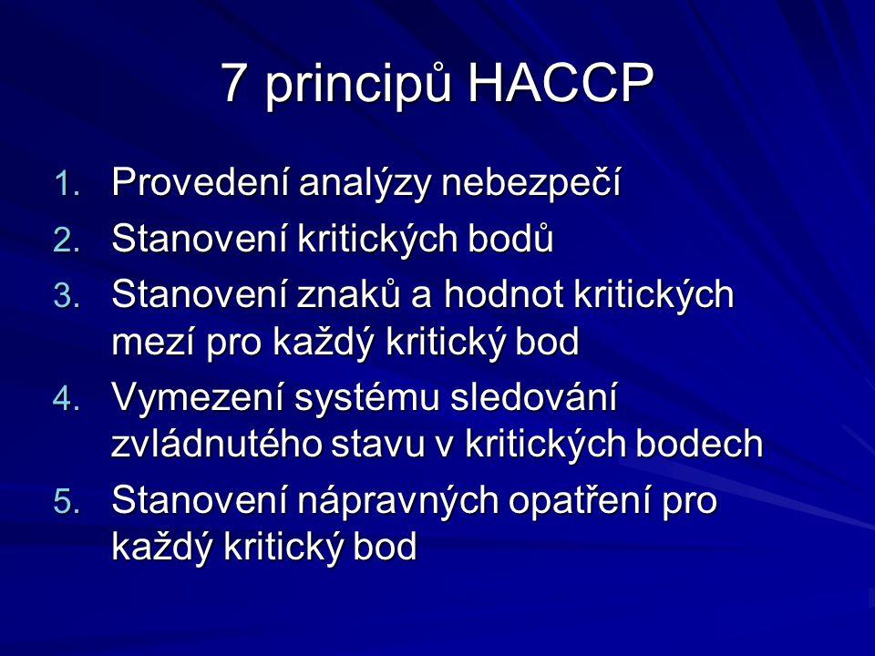 7 principů HACCP 1. Provedení analýzy nebezpečí 2. Stanovení kritických bodů 3. Stanovení znaků a hodnot kritických mezí pro každý kritický bod 4. Vym